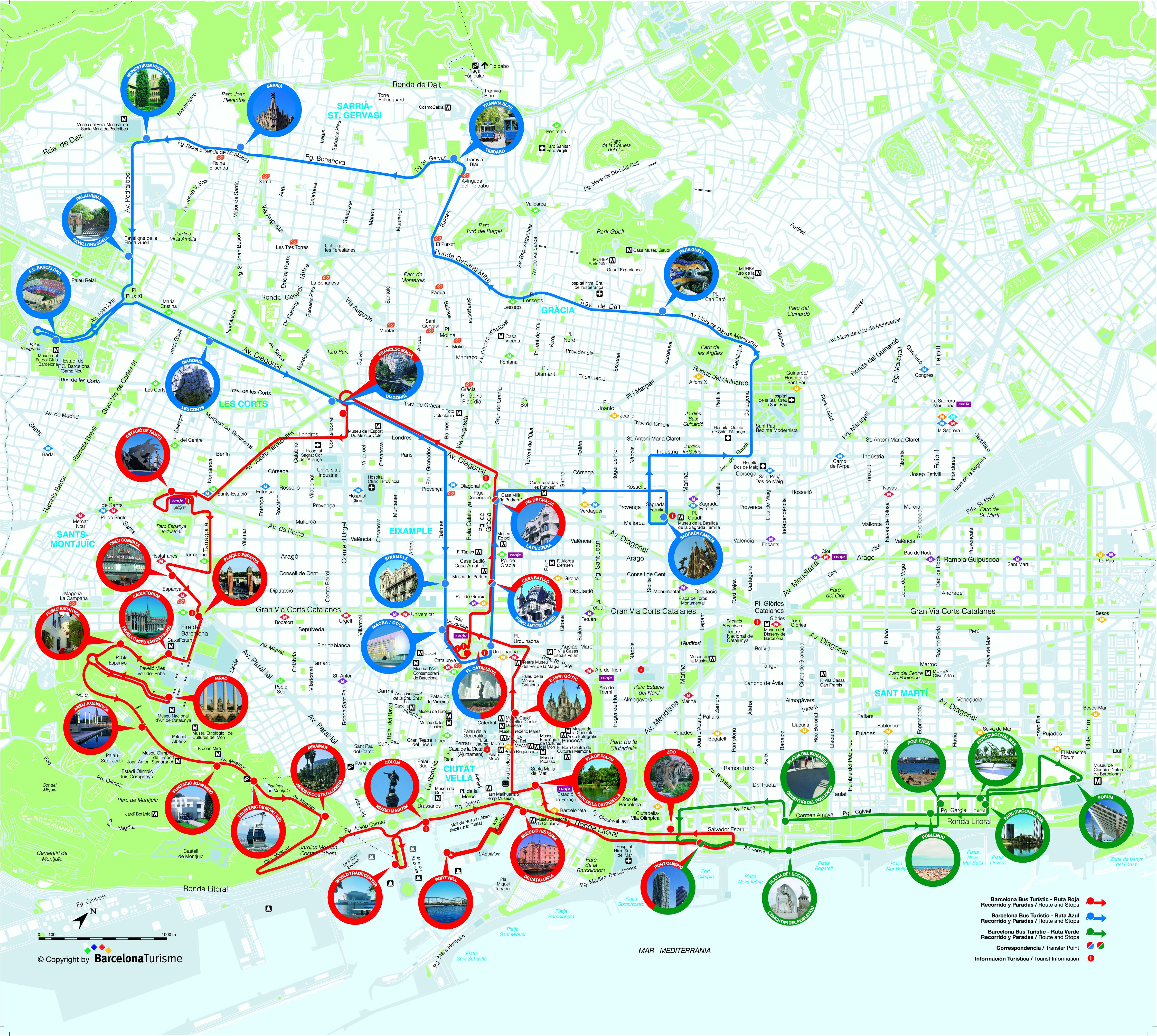 Uzitecne Mapy Pro Navstevu Barcelony 2020 Barcelona